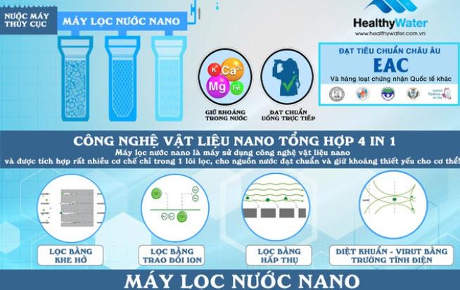Máy lọc nước nano là gì? có tốt không? có đảm bảo sức khỏe